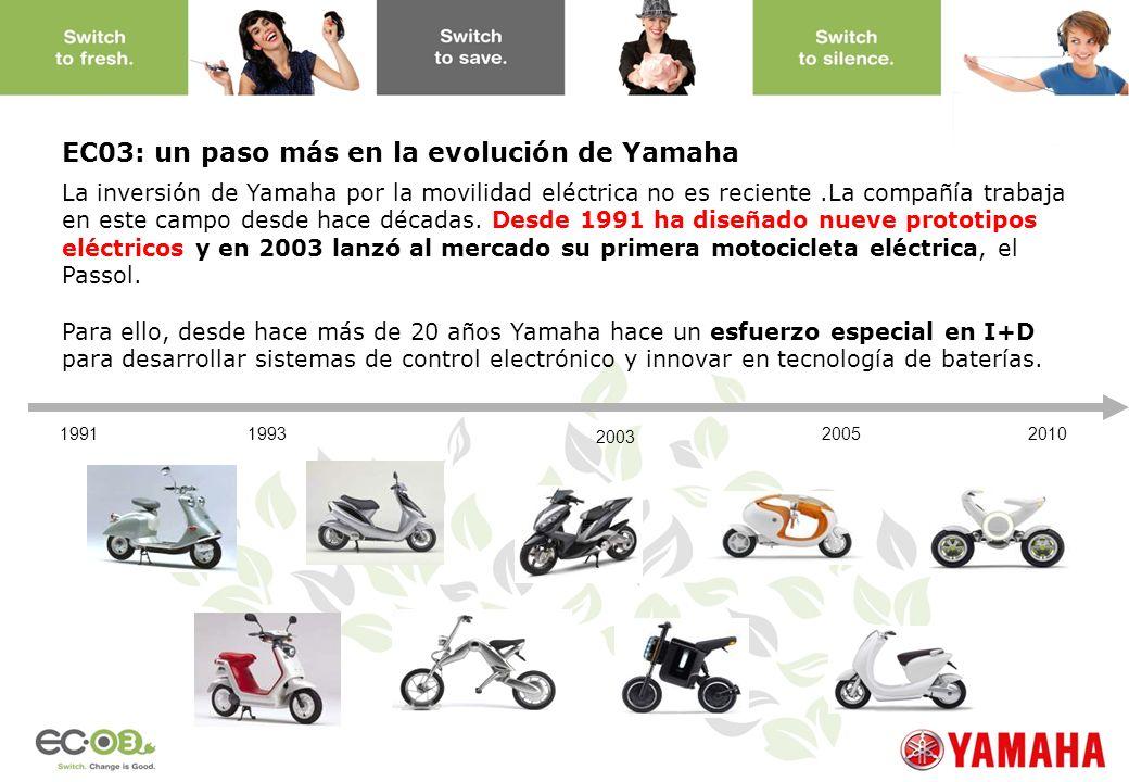 www.yamaha-motor.eu EC03: un paso más en la evolución de Yamaha 2003 2005201019911993 La inversión de Yamaha por la movilidad eléctrica no es reciente