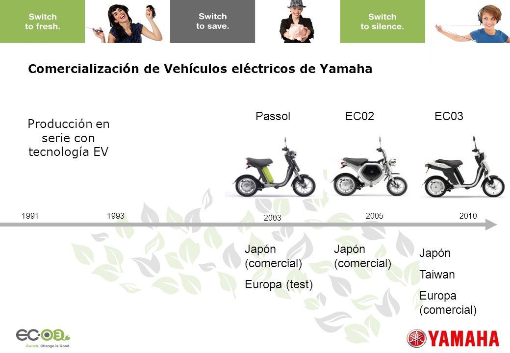 www.yamaha-motor.eu 2003 20052010 PassolEC02EC03 1991 Producción en serie con tecnología EV 1993 Japón (comercial) Europa (test) Japón (comercial) Jap
