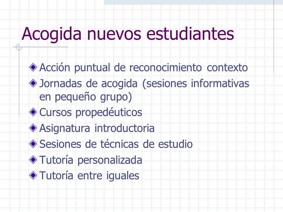 Acogida nuevos estudiantes Acción puntual de reconocimiento contexto Jornadas de acogida (sesiones informativas en pequeño grupo) Cursos propedéuticos
