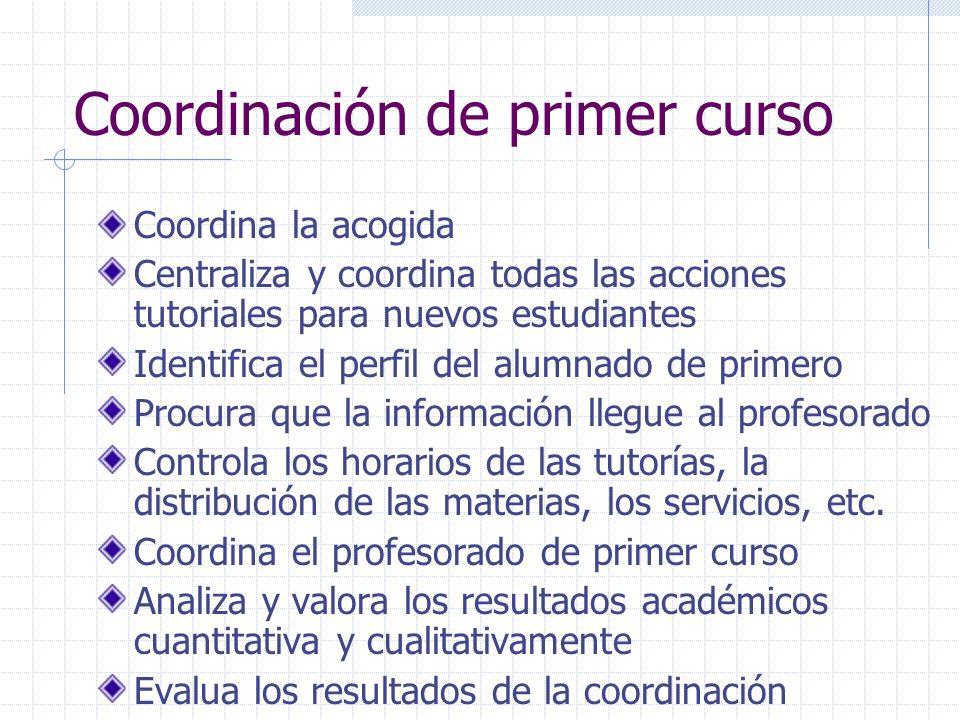 Coordinación de primer curso Coordina la acogida Centraliza y coordina todas las acciones tutoriales para nuevos estudiantes Identifica el perfil del