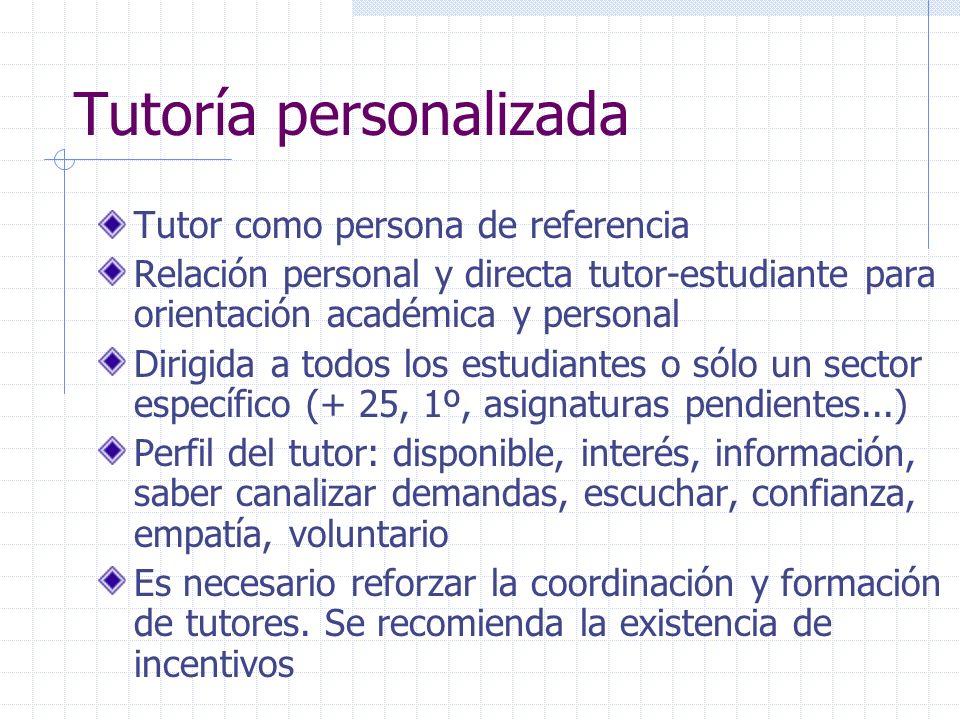 Tutoría personalizada Tutor como persona de referencia Relación personal y directa tutor-estudiante para orientación académica y personal Dirigida a t