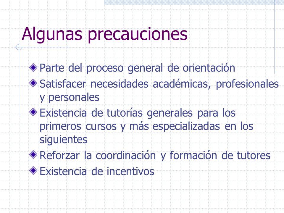 Algunas precauciones Parte del proceso general de orientación Satisfacer necesidades académicas, profesionales y personales Existencia de tutorías gen
