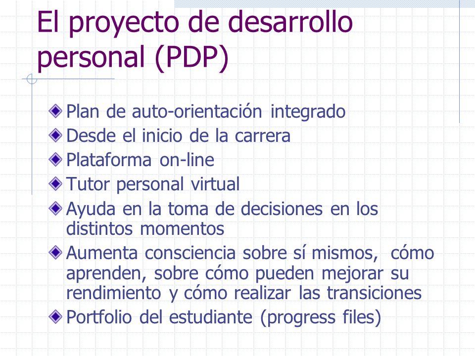 Plan de auto-orientación integrado Desde el inicio de la carrera Plataforma on-line Tutor personal virtual Ayuda en la toma de decisiones en los disti
