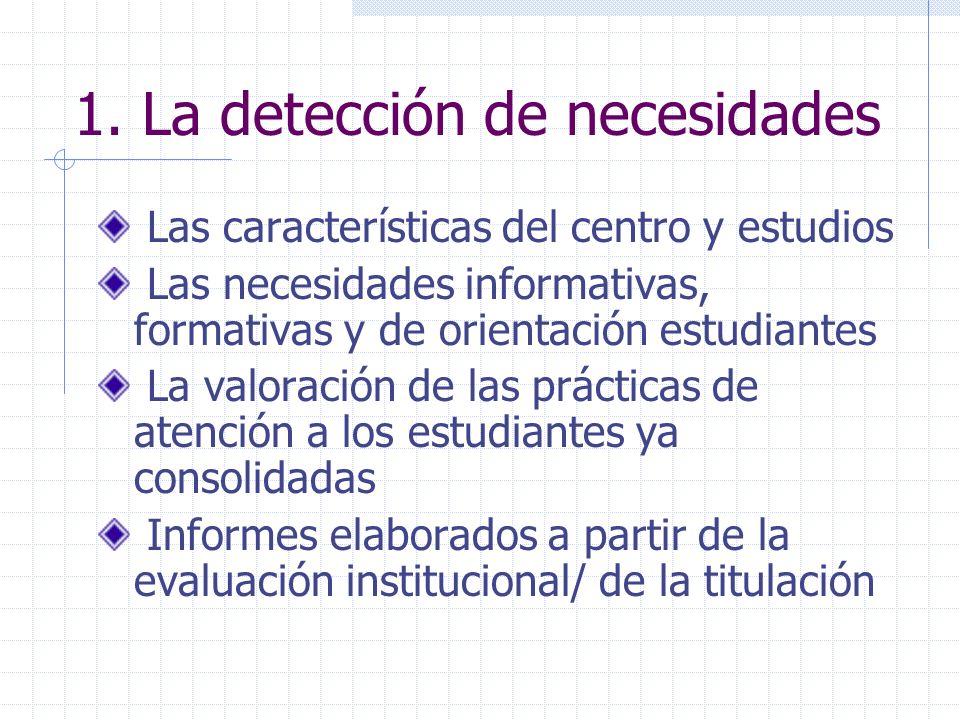 1. La detección de necesidades Las características del centro y estudios Las necesidades informativas, formativas y de orientación estudiantes La valo