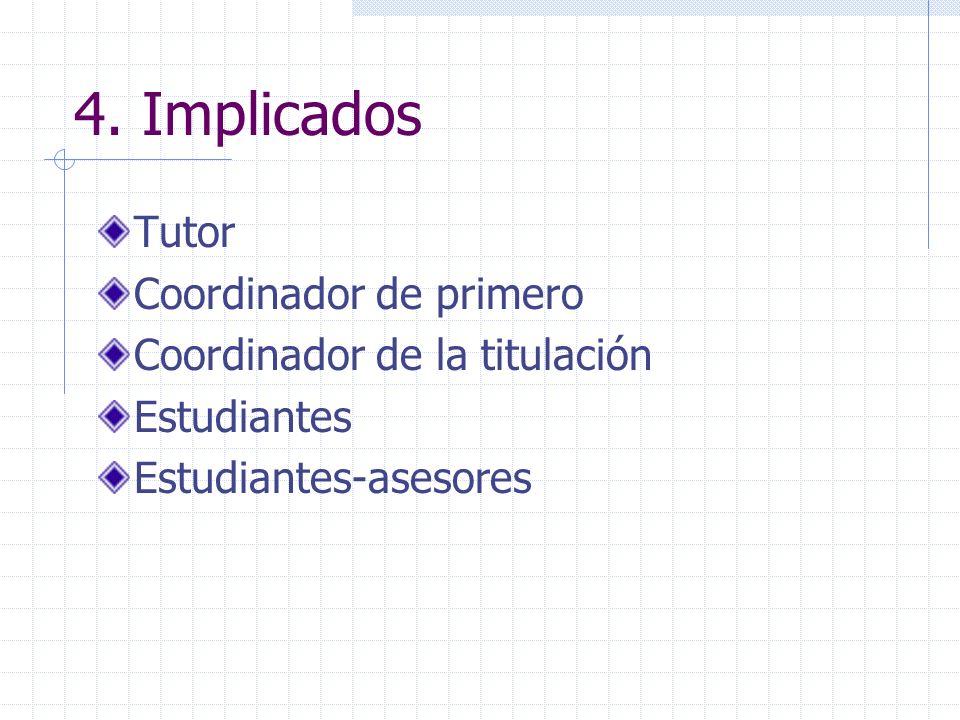 4. Implicados Tutor Coordinador de primero Coordinador de la titulación Estudiantes Estudiantes-asesores