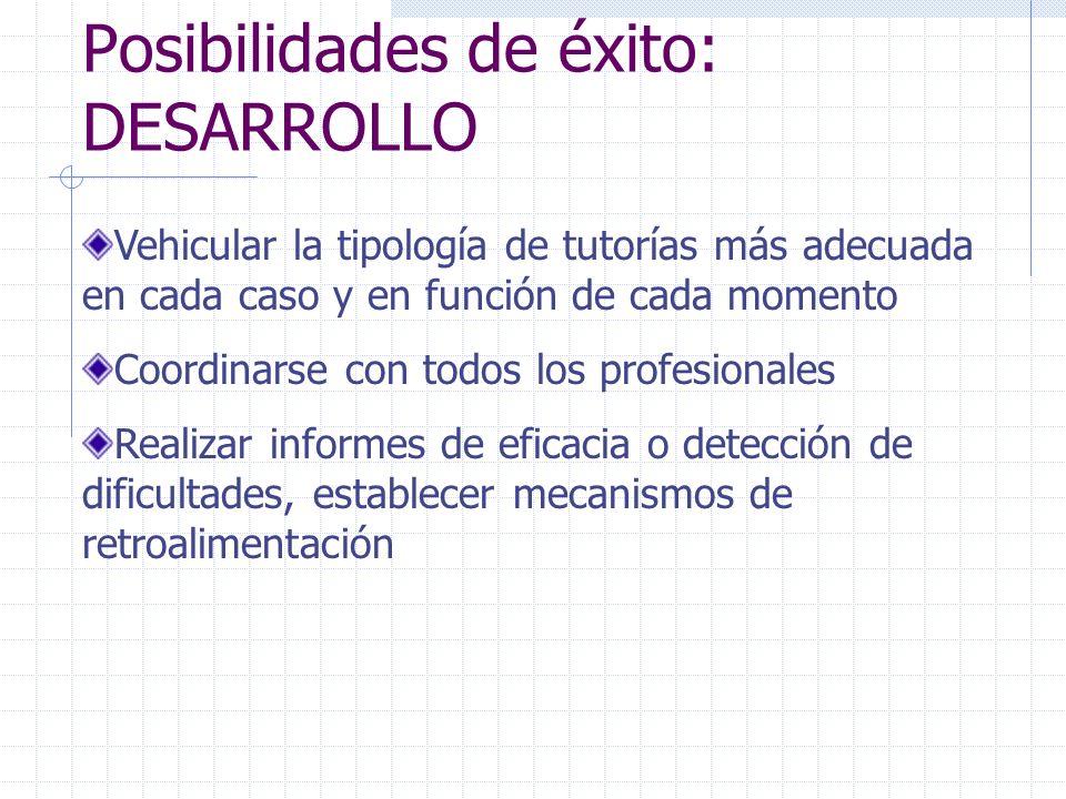 Posibilidades de éxito: DESARROLLO Vehicular la tipología de tutorías más adecuada en cada caso y en función de cada momento Coordinarse con todos los
