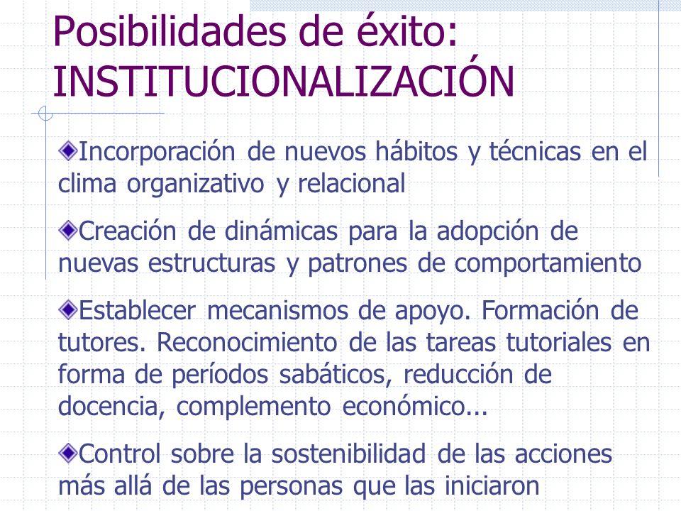 Posibilidades de éxito: INSTITUCIONALIZACIÓN Incorporación de nuevos hábitos y técnicas en el clima organizativo y relacional Creación de dinámicas pa