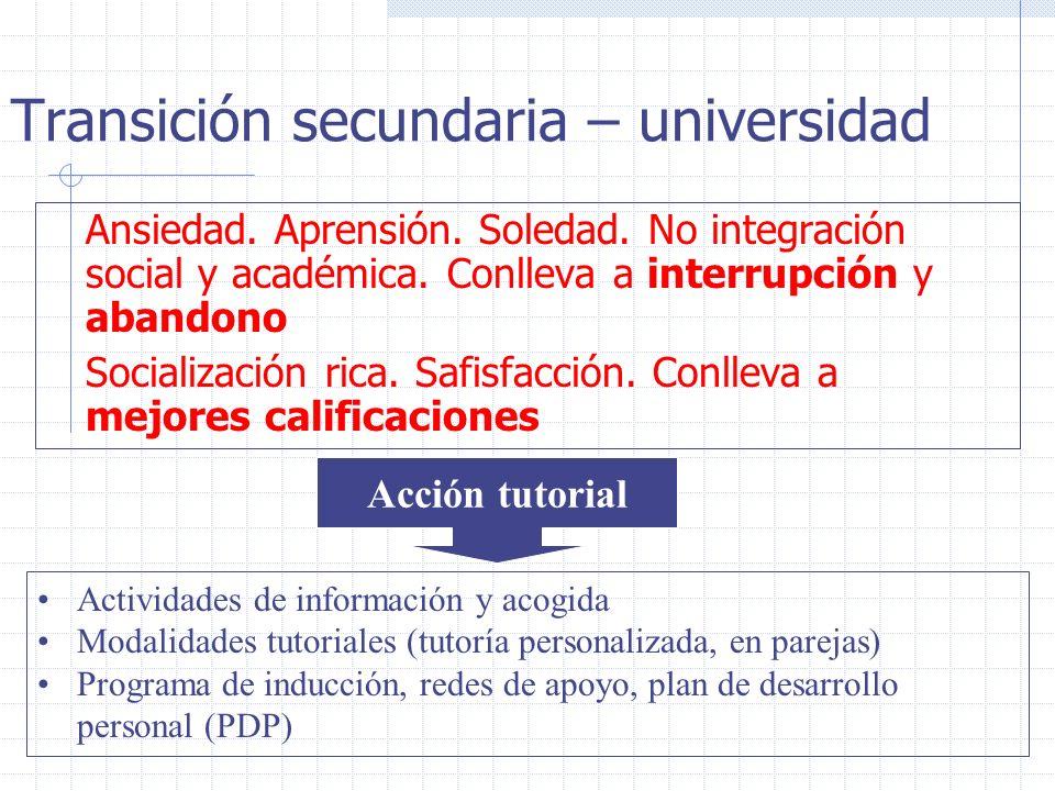 Tutoría para estudiantes en situaciones especiales Acceso de estudiantes mayores de 25 años Estudiantes de movilidad (nacionales o internacionales) Estudiantes con necesidades educativas especiales