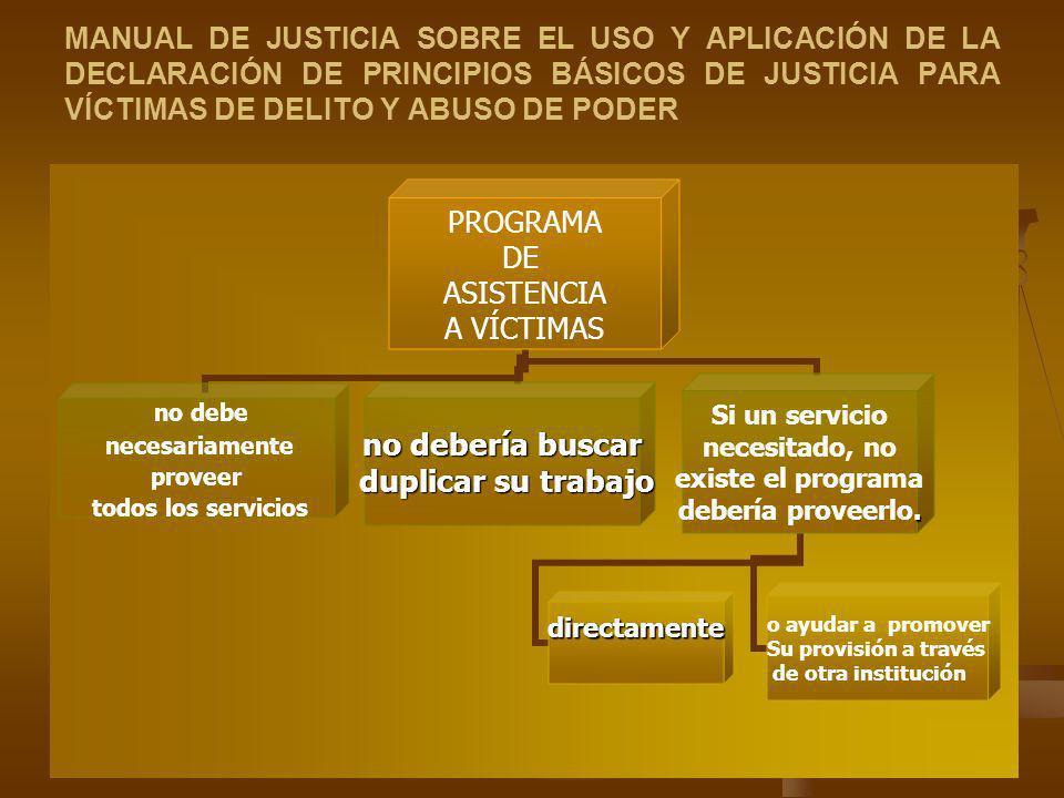 MANUAL DE JUSTICIA SOBRE EL USO Y APLICACIÓN DE LA DECLARACIÓN DE PRINCIPIOS BÁSICOS DE JUSTICIA PARA VÍCTIMAS DE DELITO Y ABUSO DE PODER PROGRAMA DE