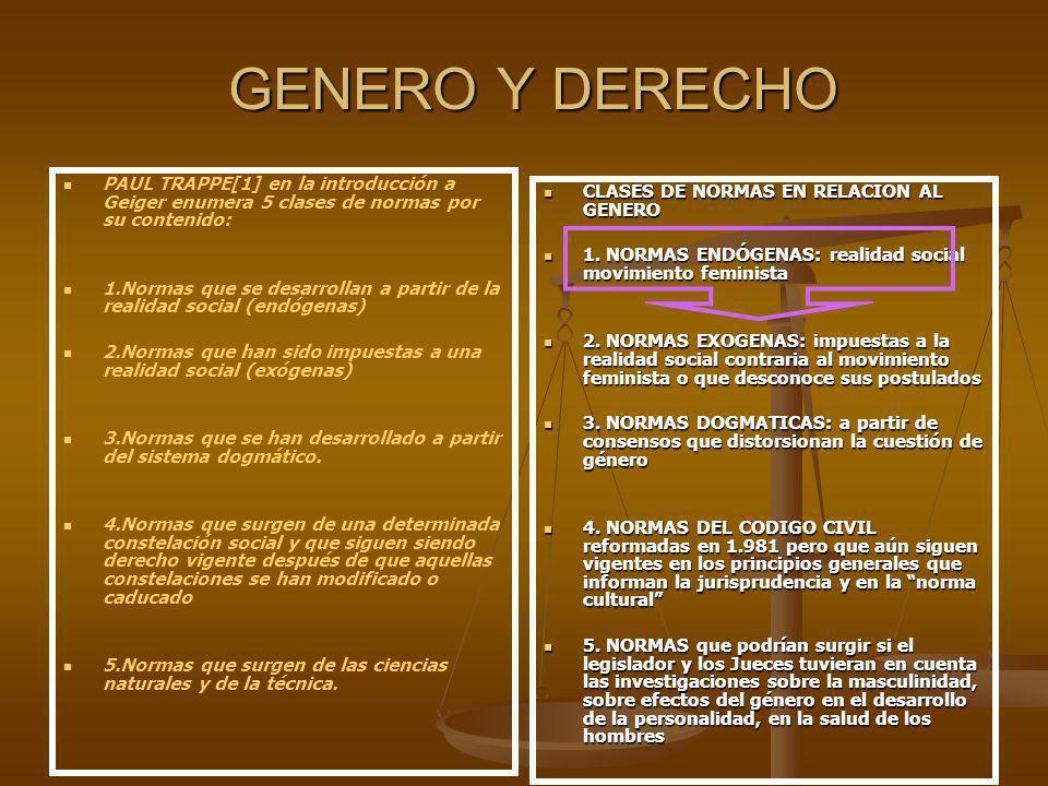 GENERO Y DERECHO GENERO Y DERECHO PAUL TRAPPE[1] en la introducción a Geiger enumera 5 clases de normas por su contenido: 1.Normas que se desarrollan