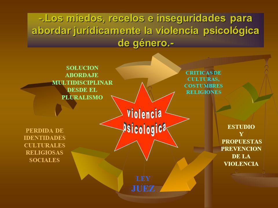 Comprender el espectro Universal de reacciones de las víctimas y MANUAL DE JUSTICIA SOBRE EL USO Y APLICACIÓN DE LA DECLARACIÓN DE PRINCIPIOS BÁSICOS DE JUSTICIA PARA VÍCTIMAS DE DELITO Y ABUSO DE PODER Comprender el impacto de la victimización comprender la necesidad de asistencia..