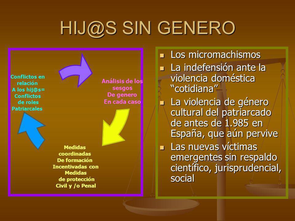 HIJ@S SIN GENERO Los micromachismos La indefensión ante la violencia doméstica cotidiana La violencia de género cultural del patriarcado de antes de 1