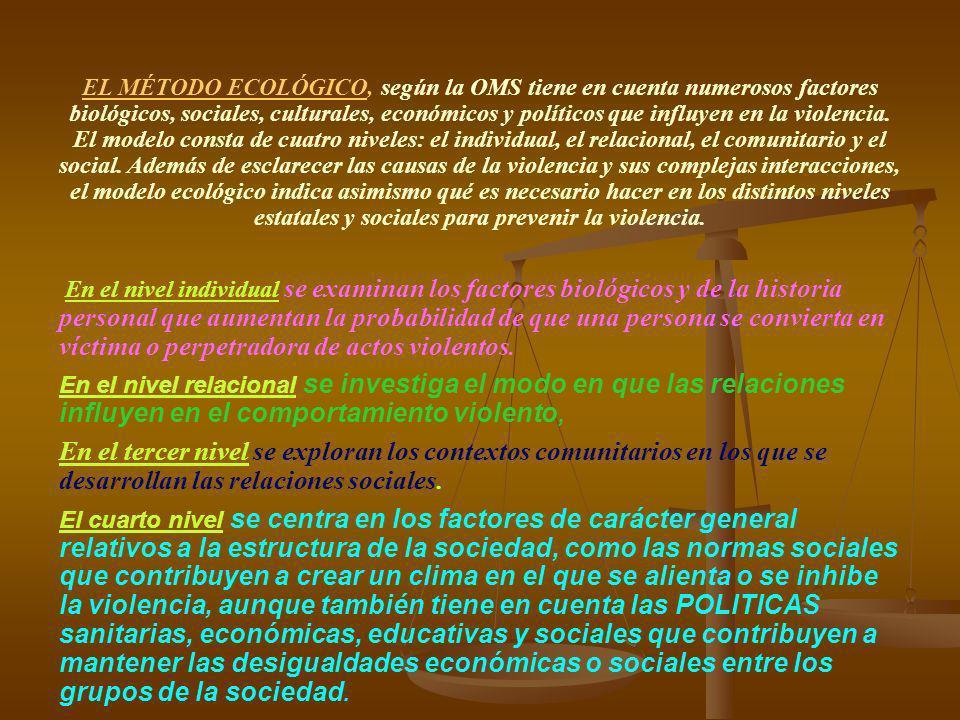 DERECHOS Y DEBERES HUMANOS DD.HH Deberes humanos Declaración sobre el derecho y el deber de los individuos, los grupos y las instituciones de promover y proteger los derechos humanos y las libertades fundamentales universalmente reconocidos Declaración de los Derechos del Niño Proclamada por la Asamblea General en su resolución 1386 (XIV), de 20 de noviembre de 1959 Convención sobre los Derechos del Niño Adoptada y abierta a la firma y ratificación por la Asamblea General en su resolución 44/25, de 20 noviembre de 1989 La Conferencia Mundial de Derechos Humanos de Viena de 1.993, INSTA A LA protección y promoción de los derechos humanos de la mujer y de la niña..Declaración política.