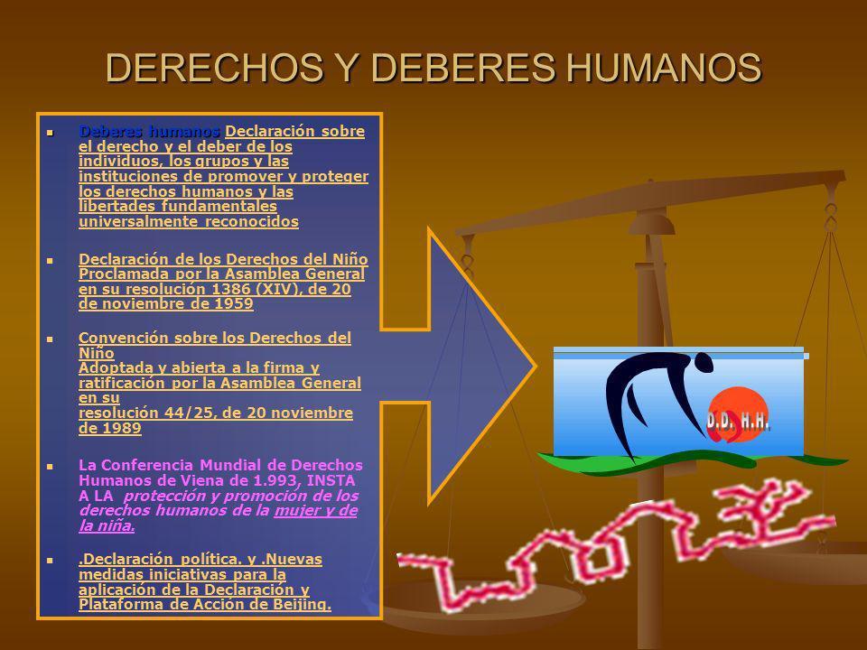 DERECHOS Y DEBERES HUMANOS DD.HH Deberes humanos Declaración sobre el derecho y el deber de los individuos, los grupos y las instituciones de promover
