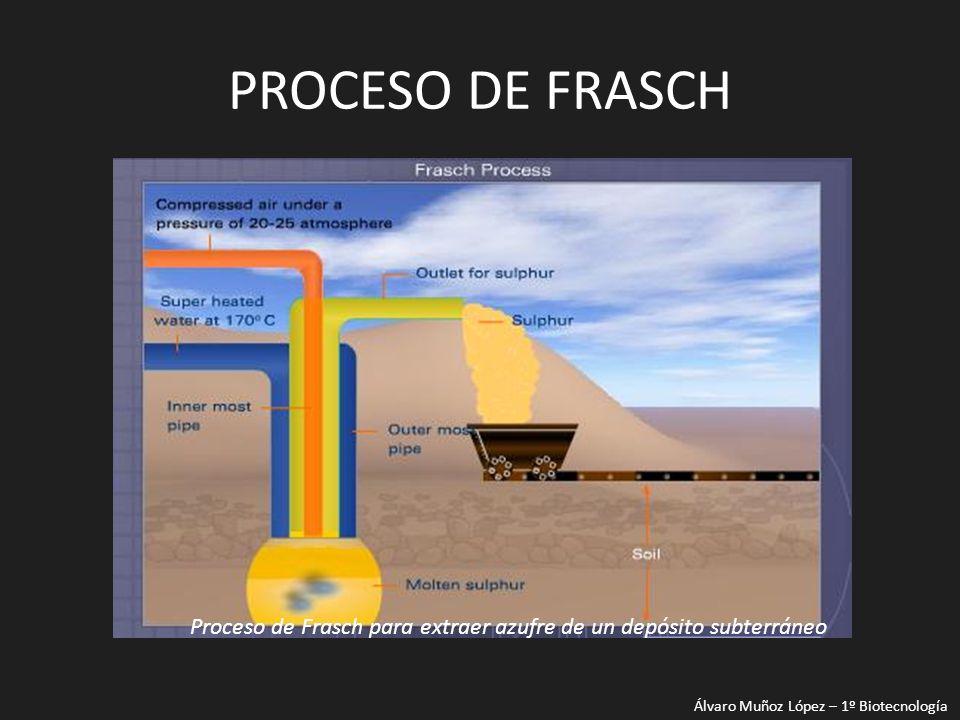 PROCESO DE FRASCH Proceso de Frasch para extraer azufre de un depósito subterráneo Álvaro Muñoz López – 1º Biotecnología