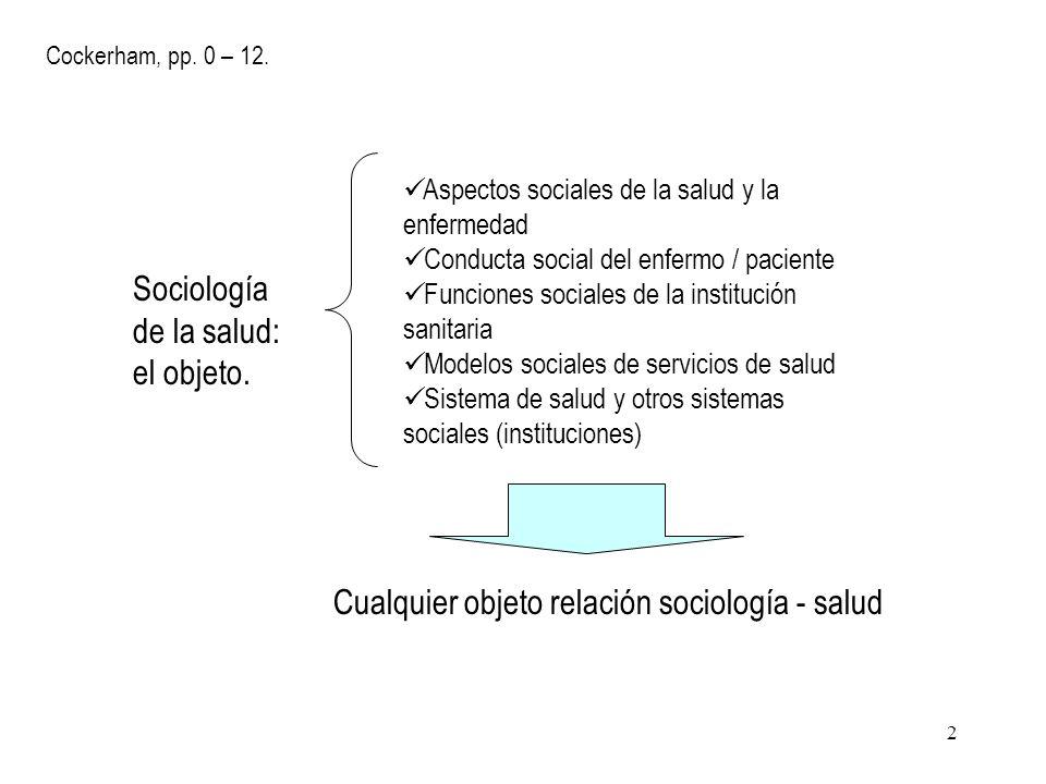 2 Cockerham, pp. 0 – 12. Sociología de la salud: el objeto. Aspectos sociales de la salud y la enfermedad Conducta social del enfermo / paciente Funci