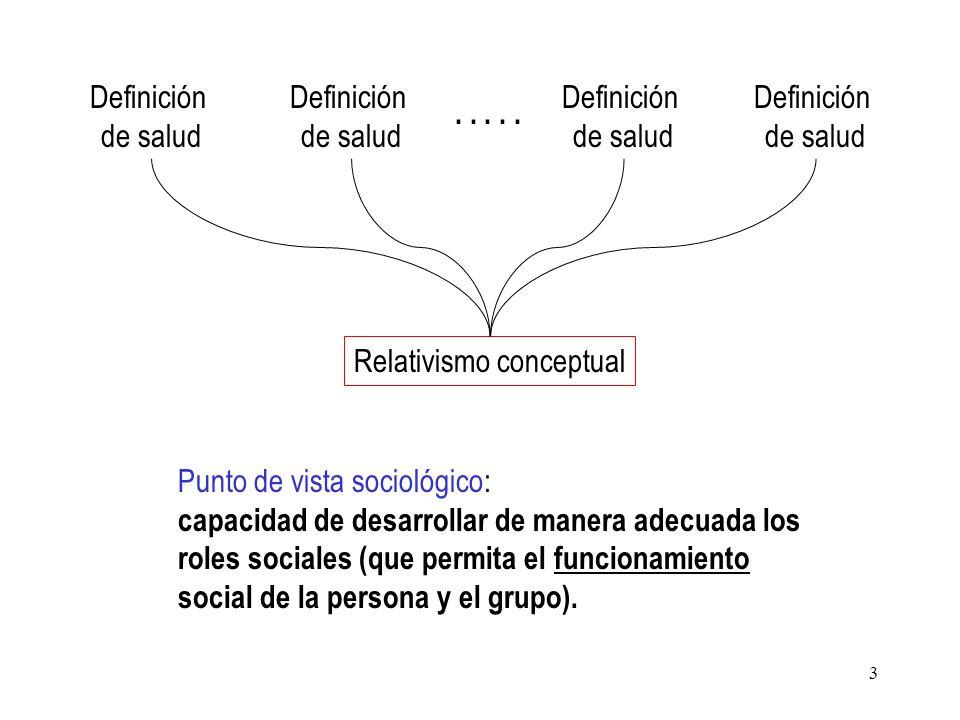 3 Definición de salud Definición de salud Definición de salud Definición de salud Relativismo conceptual..... Punto de vista sociológico: capacidad de