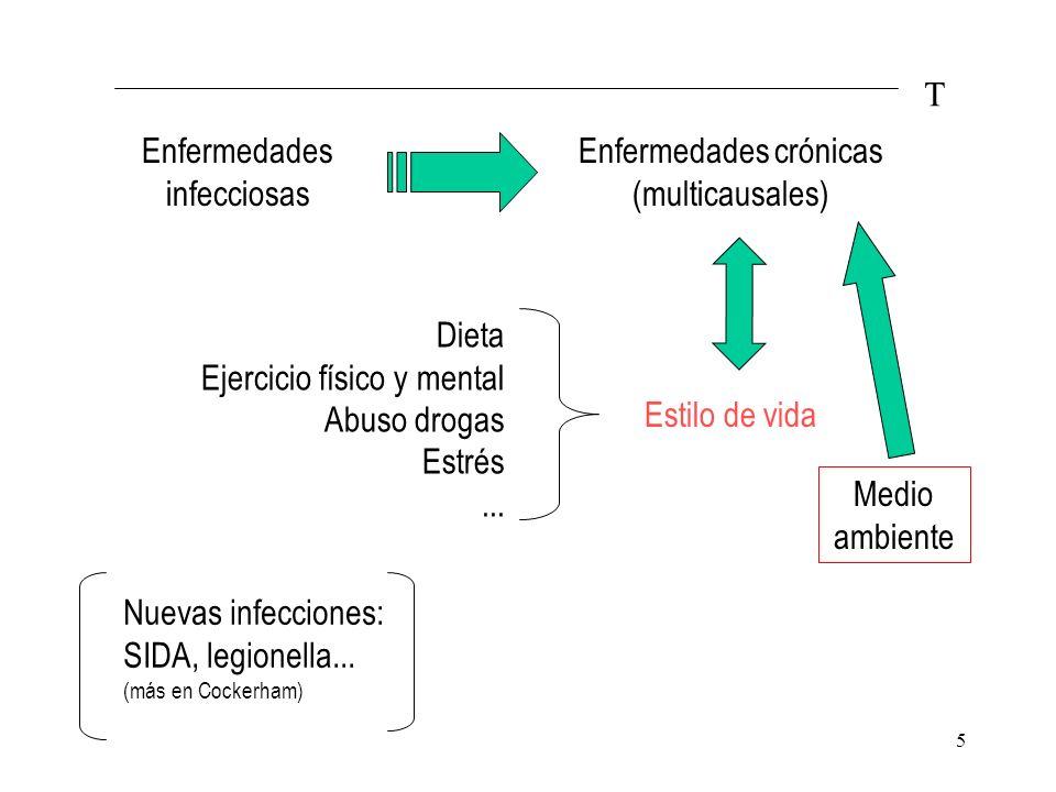 5 Enfermedades infecciosas Enfermedades crónicas (multicausales) T Estilo de vida Dieta Ejercicio físico y mental Abuso drogas Estrés... Medio ambient