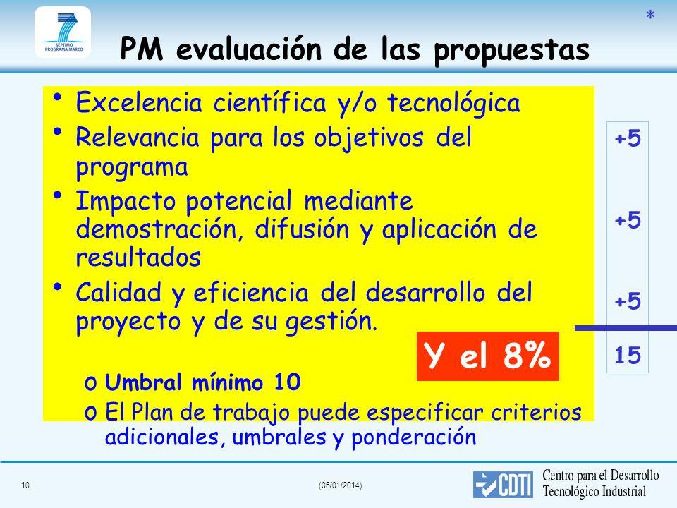 10(05/01/2014) PM evaluación de las propuestas Excelencia científica y/o tecnológica Relevancia para los objetivos del programa Impacto potencial medi