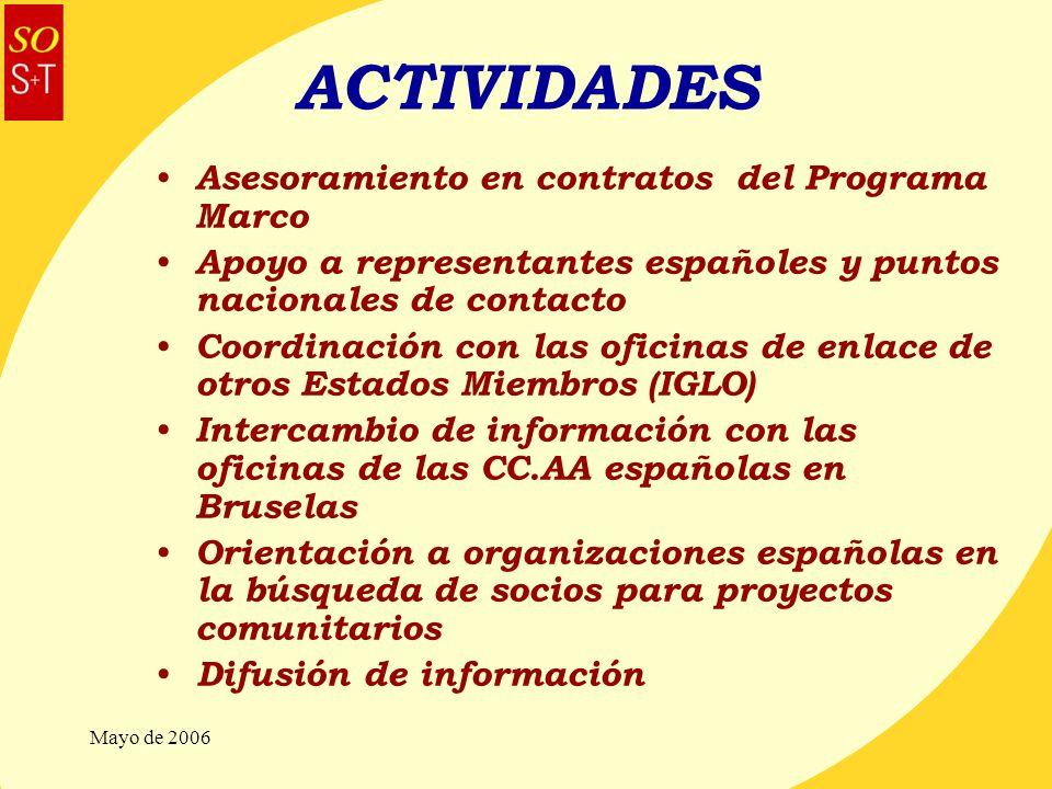 Mayo de 2006 Asesoramiento en contratos del Programa Marco Apoyo a representantes españoles y puntos nacionales de contacto Coordinación con las ofici