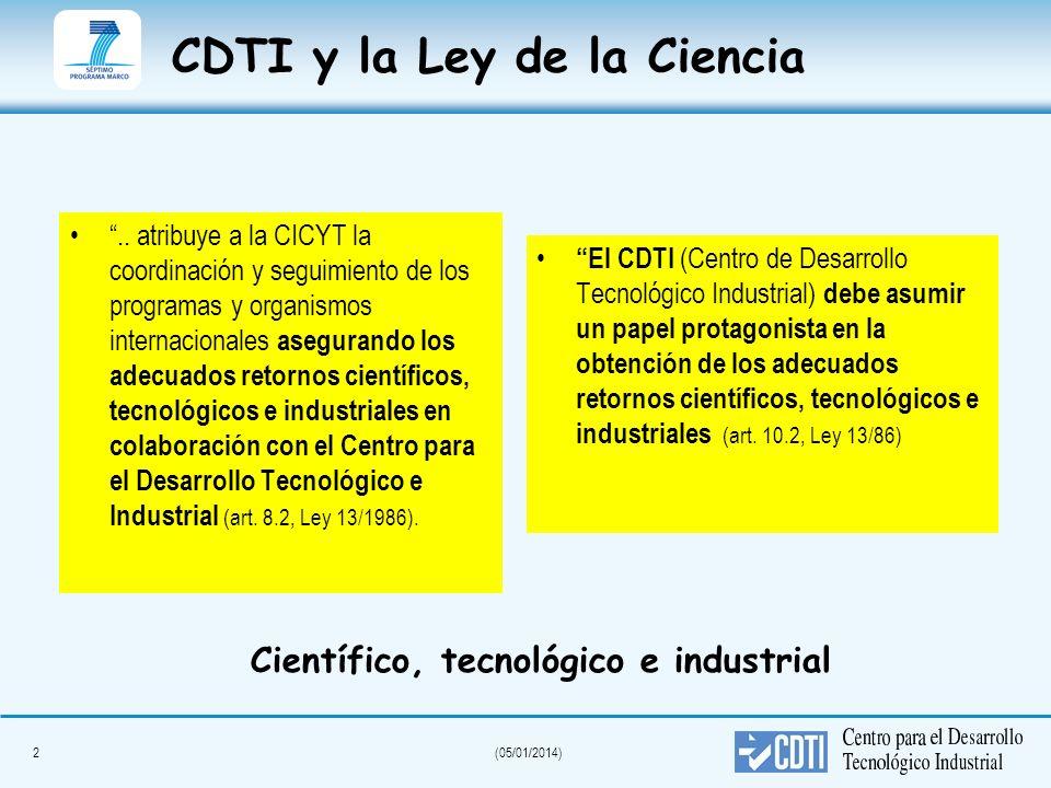 2(05/01/2014) CDTI y la Ley de la Ciencia.. atribuye a la CICYT la coordinación y seguimiento de los programas y organismos internacionales asegurando