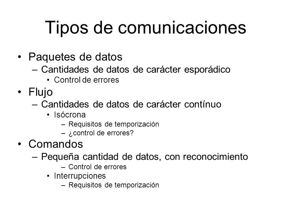 Tipos de comunicaciones Paquetes de datos –Cantidades de datos de carácter esporádico Control de errores Flujo –Cantidades de datos de carácter contínuo Isócrona –Requisitos de temporización –¿control de errores.