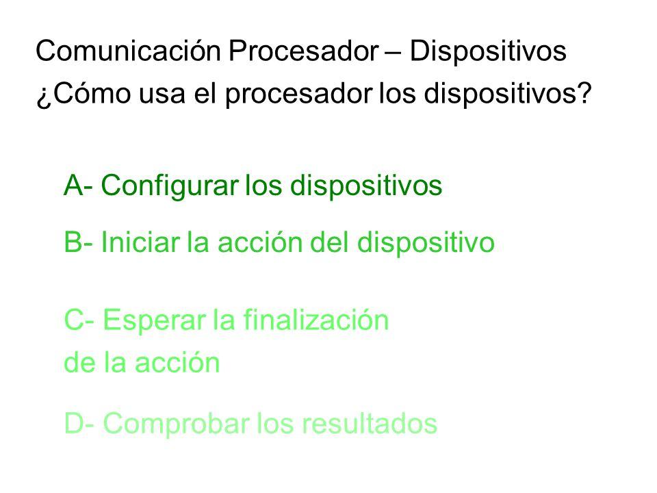 Comunicación Procesador – Dispositivos ¿Cómo usa el procesador los dispositivos.
