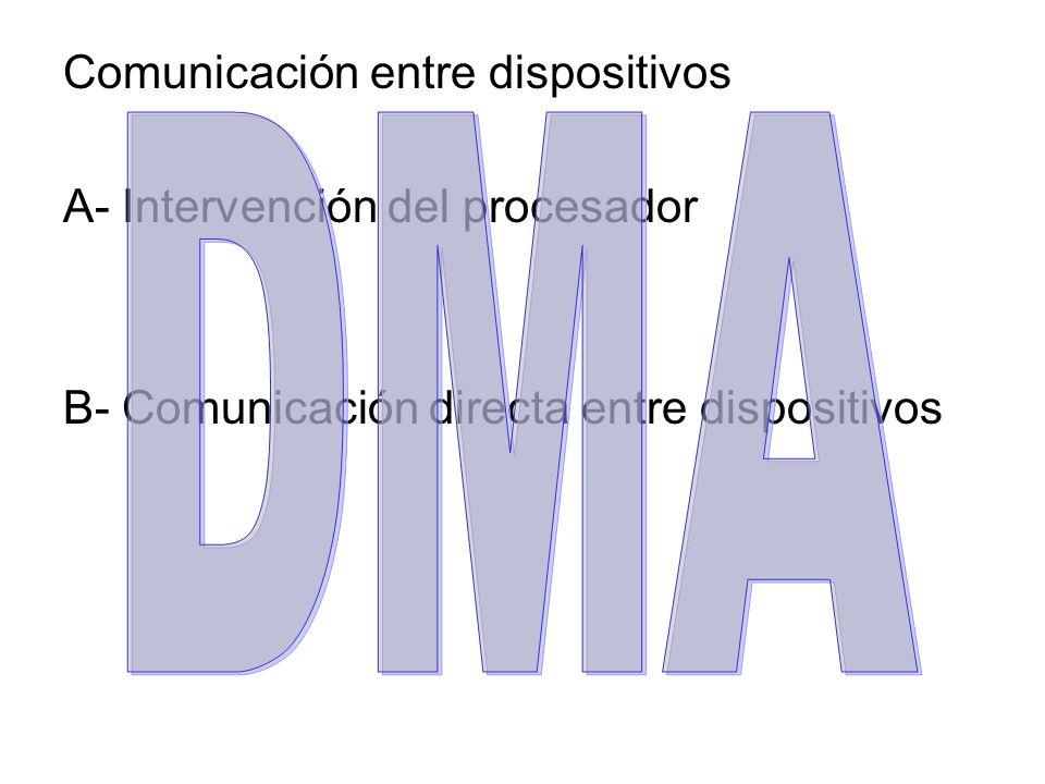 Comunicación entre dispositivos A- Intervención del procesador B- Comunicación directa entre dispositivos