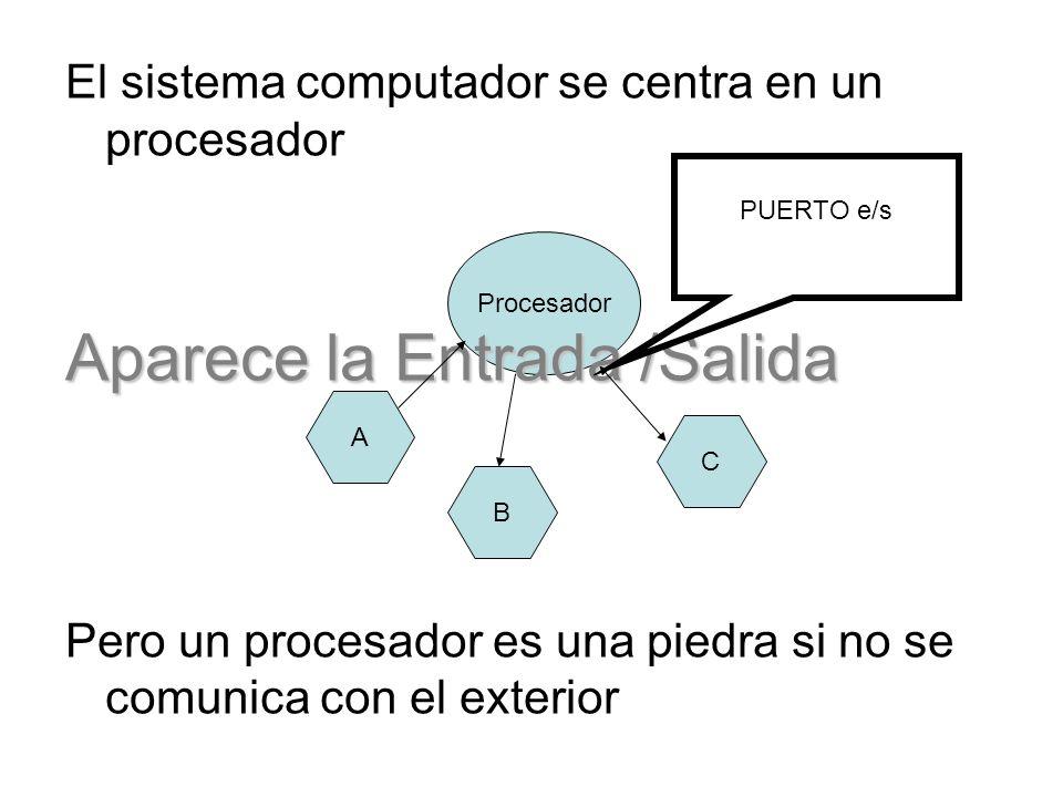 Procesador El sistema computador se centra en un procesador Aparece la Entrada /Salida Pero un procesador es una piedra si no se comunica con el exterior A B C PUERTO e/s