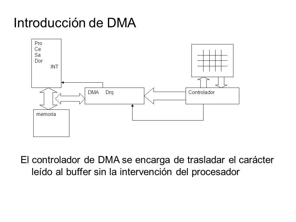 Introducción de DMA El controlador de DMA se encarga de trasladar el carácter leído al buffer sin la intervención del procesador Pro Ce Sa Dor INT Controlador memoria DMA Drq