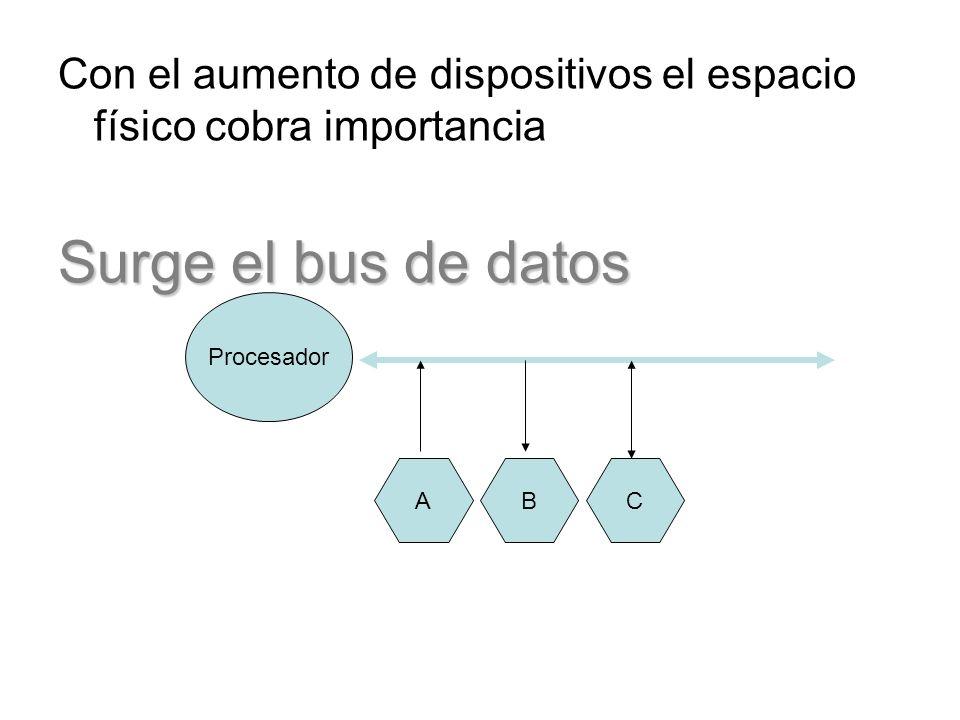 Con el aumento de dispositivos el espacio físico cobra importancia Surge el bus de datos Procesador ABC