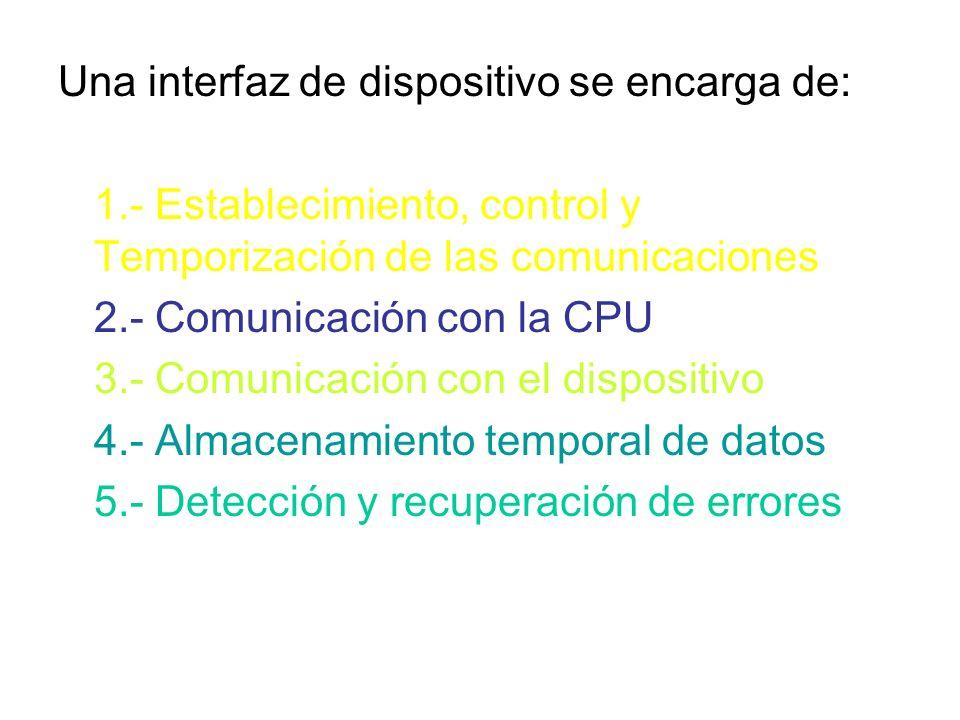 Una interfaz de dispositivo se encarga de: 1.- Establecimiento, control y Temporización de las comunicaciones 2.- Comunicación con la CPU 3.- Comunicación con el dispositivo 4.- Almacenamiento temporal de datos 5.- Detección y recuperación de errores