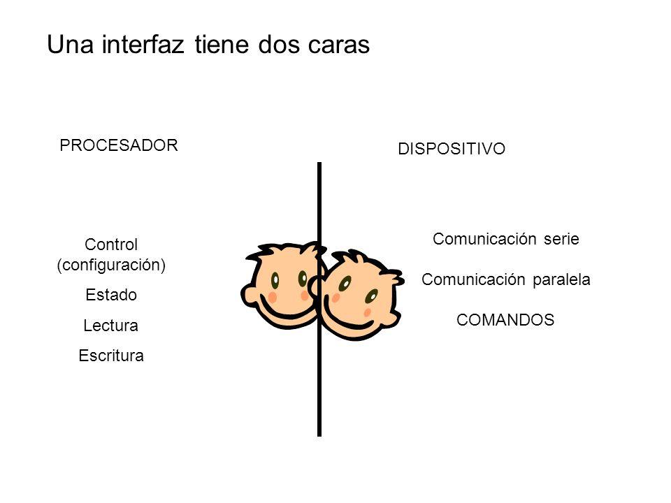 Una interfaz tiene dos caras PROCESADOR DISPOSITIVO Control (configuración) Estado Lectura Escritura Comunicación serie Comunicación paralela COMANDOS