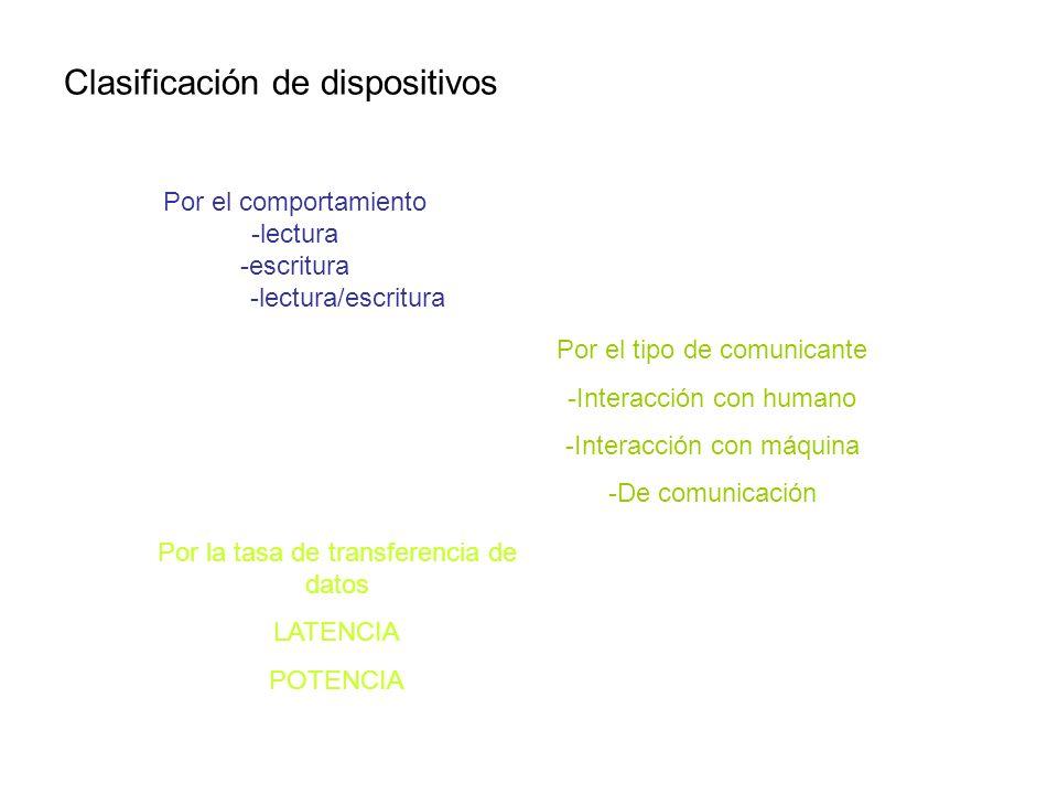 Clasificación de dispositivos Por el comportamiento -lectura -escritura -lectura/escritura Por el tipo de comunicante -Interacción con humano -Interacción con máquina -De comunicación Por la tasa de transferencia de datos LATENCIA POTENCIA