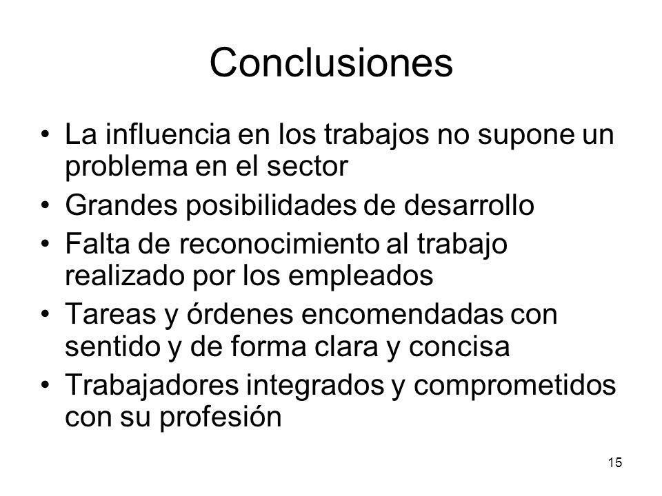 15 Conclusiones La influencia en los trabajos no supone un problema en el sector Grandes posibilidades de desarrollo Falta de reconocimiento al trabaj
