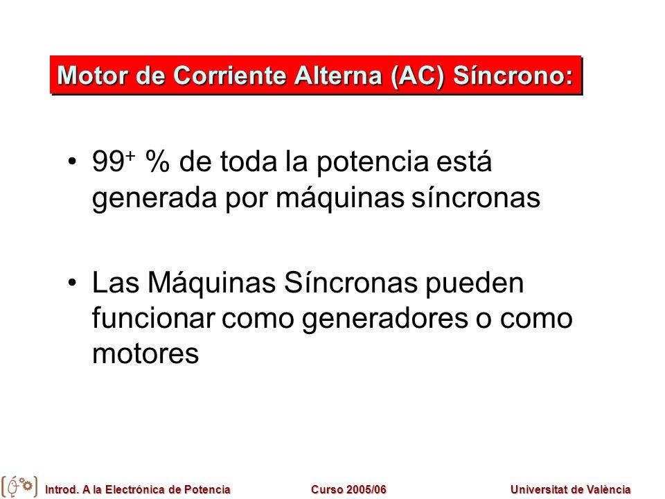 Introd. A la Electrónica de PotenciaCurso 2005/06Universitat de València 99 + % de toda la potencia está generada por máquinas síncronas Las Máquinas