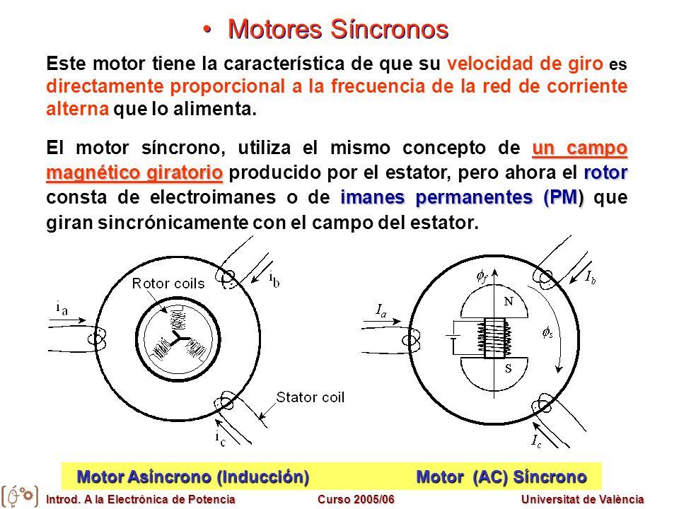 Introd. A la Electrónica de PotenciaCurso 2005/06Universitat de València Este motor tiene la característica de que su velocidad de giro es directament