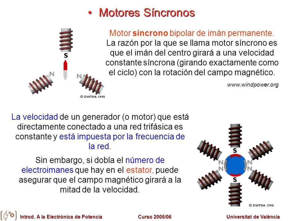 Introd. A la Electrónica de PotenciaCurso 2005/06Universitat de València Motores Síncronos Motor síncrono bipolar de imán permanente. La razón por la