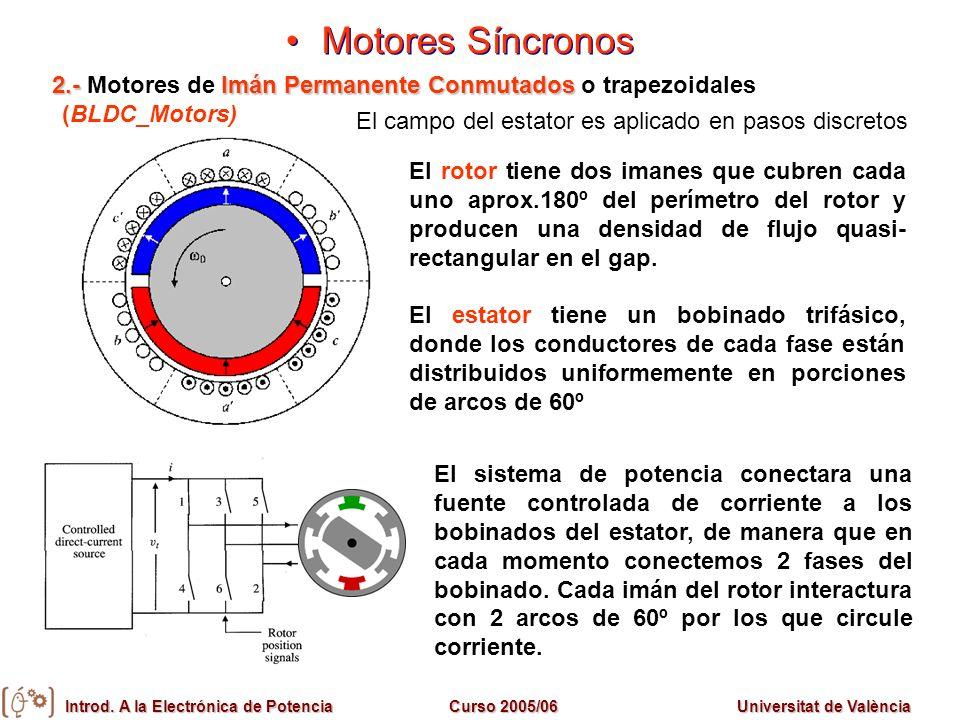 Introd. A la Electrónica de PotenciaCurso 2005/06Universitat de València Motores Síncronos 2.-Imán Permanente Conmutados 2.- Motores de Imán Permanent