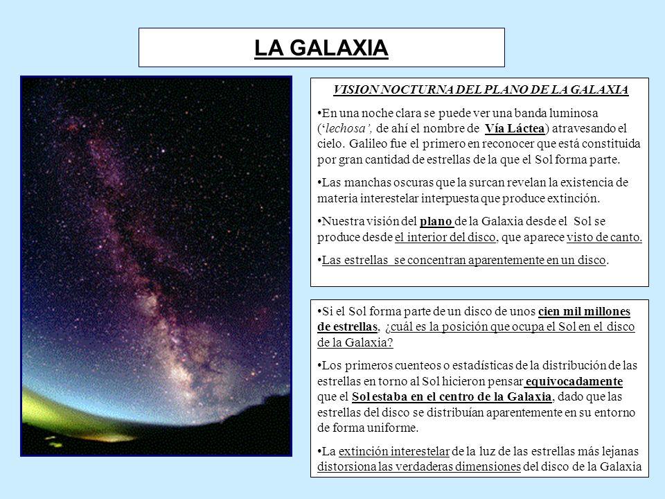 LA GALAXIA Si el Sol forma parte de un disco de unos cien mil millones de estrellas, ¿cuál es la posición que ocupa el Sol en el disco de la Galaxia.