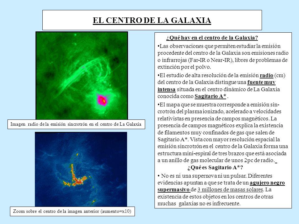 EL CENTRO DE LA GALAXIA ¿Qué hay en el centro de la Galaxia.
