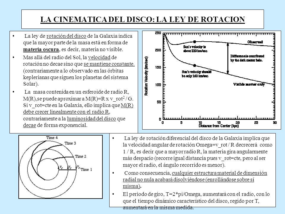 LA CINEMATICA DEL DISCO: LA LEY DE ROTACION La ley de rotación del disco de la Galaxia indica que la mayor parte de la masa está en forma de materia oscura, es decir, materia no visible.
