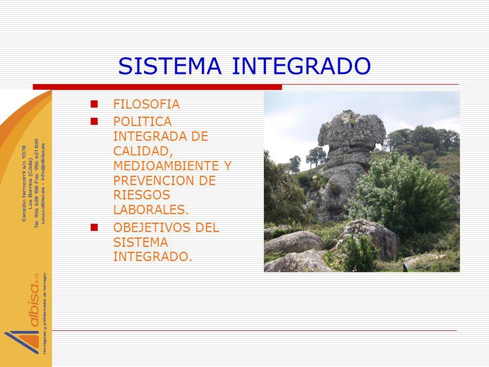 SISTEMA INTEGRADO FILOSOFIA POLITICA INTEGRADA DE CALIDAD, MEDIOAMBIENTE Y PREVENCION DE RIESGOS LABORALES. OBEJETIVOS DEL SISTEMA INTEGRADO.