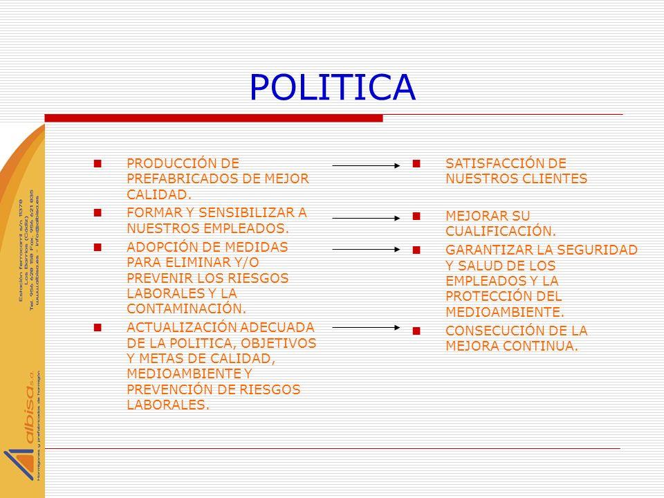 POLITICA PRODUCCIÓN DE PREFABRICADOS DE MEJOR CALIDAD. FORMAR Y SENSIBILIZAR A NUESTROS EMPLEADOS. ADOPCIÓN DE MEDIDAS PARA ELIMINAR Y/O PREVENIR LOS