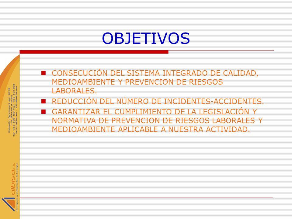 OBJETIVOS CONSECUCIÓN DEL SISTEMA INTEGRADO DE CALIDAD, MEDIOAMBIENTE Y PREVENCION DE RIESGOS LABORALES. REDUCCIÓN DEL NÚMERO DE INCIDENTES-ACCIDENTES
