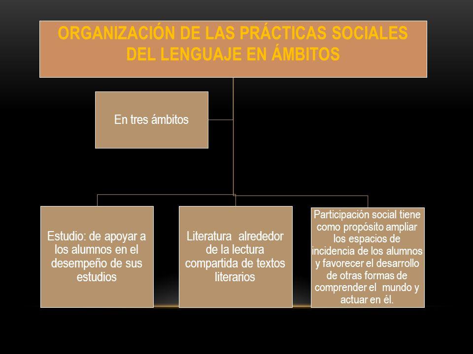 ORGANIZACIÓN DE LAS PRÁCTICAS SOCIALES DEL LENGUAJE EN ÁMBITOS Estudio: de apoyar a los alumnos en el desempeño de sus estudios Literatura alrededor d