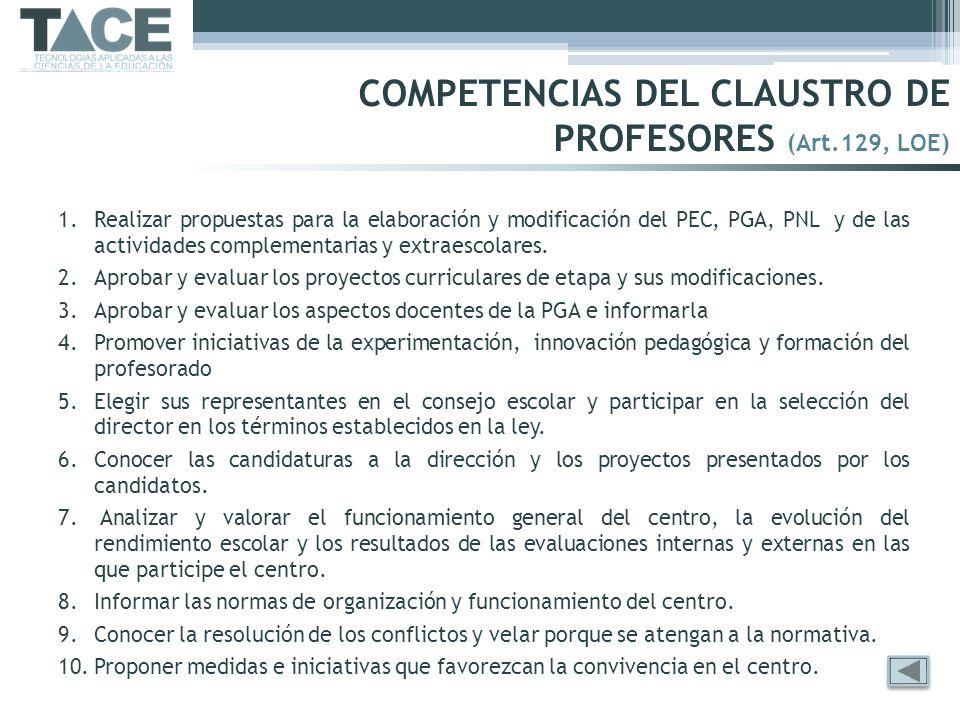 COMPETENCIAS DEL CLAUSTRO DE PROFESORES (Art.129, LOE) 1.Realizar propuestas para la elaboración y modificación del PEC, PGA, PNL y de las actividades