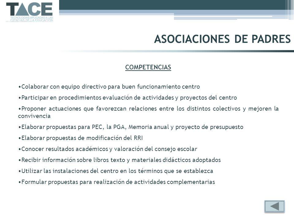 ASOCIACIONES DE PADRES COMPETENCIAS Colaborar con equipo directivo para buen funcionamiento centro Participar en procedimientos evaluación de activida