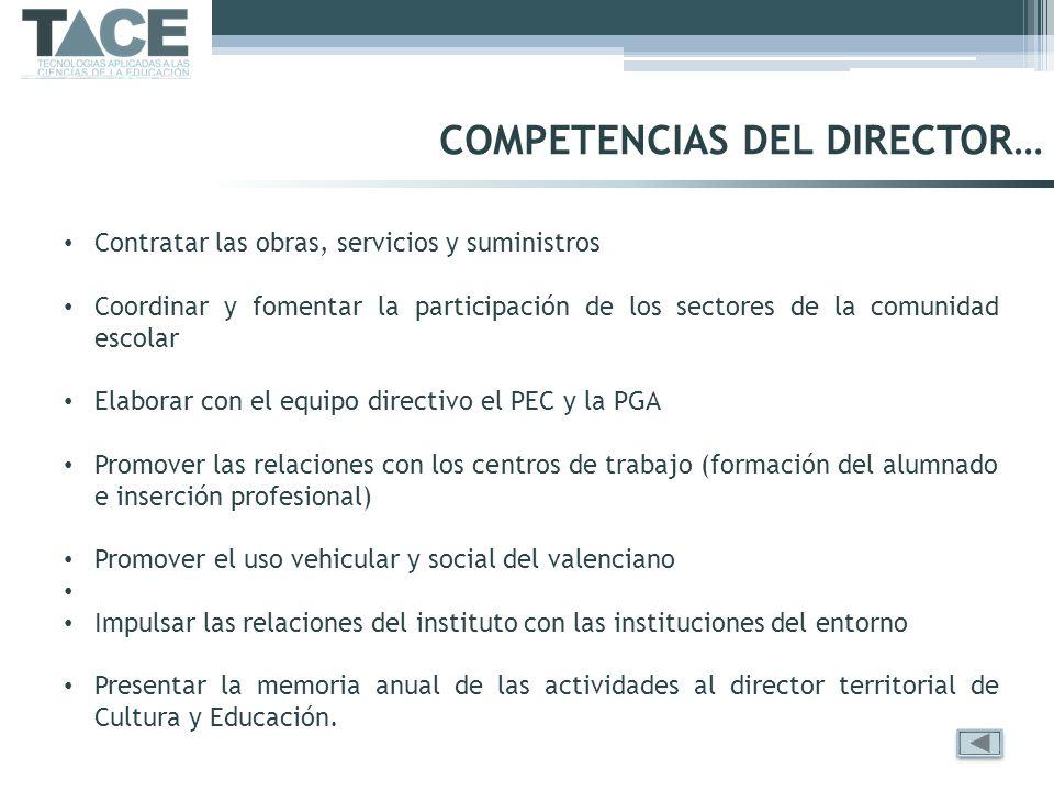 COMPETENCIAS DEL DIRECTOR… Contratar las obras, servicios y suministros Coordinar y fomentar la participación de los sectores de la comunidad escolar