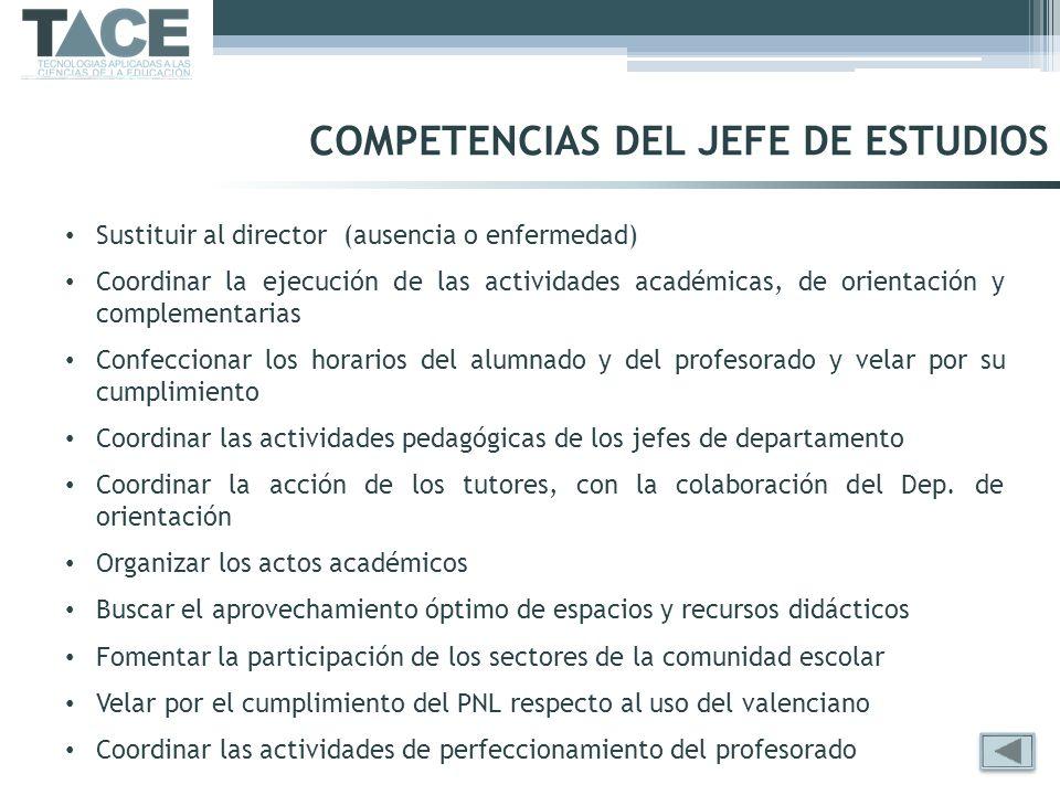 COMPETENCIAS DEL JEFE DE ESTUDIOS Sustituir al director (ausencia o enfermedad) Coordinar la ejecución de las actividades académicas, de orientación y